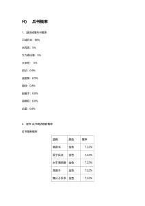 正统三国游戏内概率公示-20201221 (2)_06