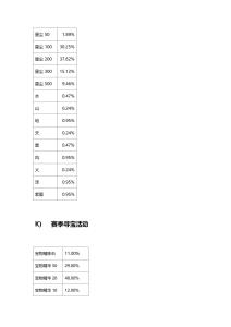 正统三国游戏内概率公示-20201221 (2)_11