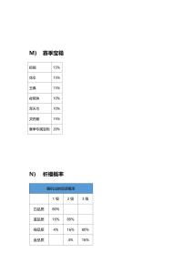 正统三国游戏内概率公示-20201221 (2)_13