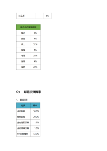 正统三国游戏内概率公示-20201221 (2)_14