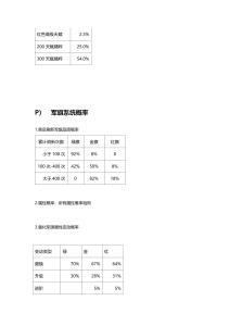 正统三国游戏内概率公示-20201221 (2)_16
