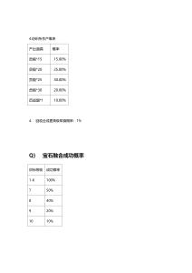 正统三国游戏内概率公示-20201221 (2)_17