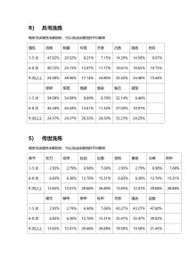 正统三国游戏内概率公示-20201221 (2)_18